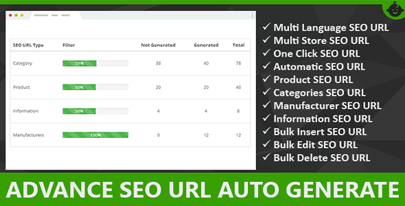 Advance SEO URL Quick Auto Generate for Opencart